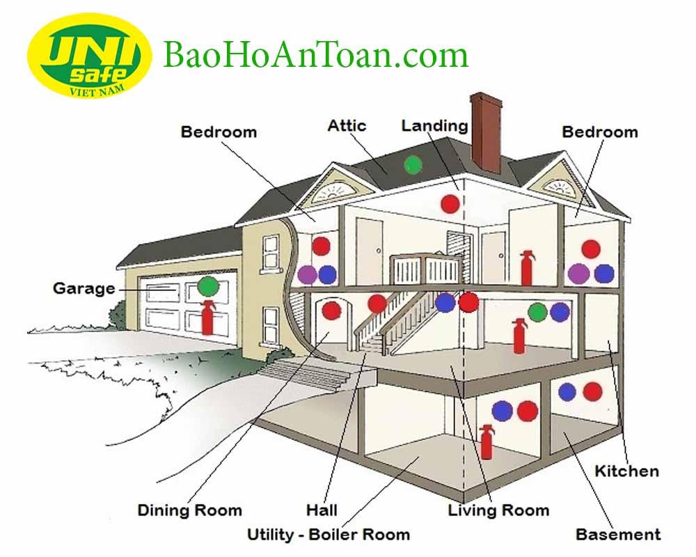 những thiết bị phòng cháy cho ngôi nhà bạn